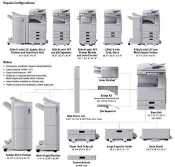 Shop online for copiers